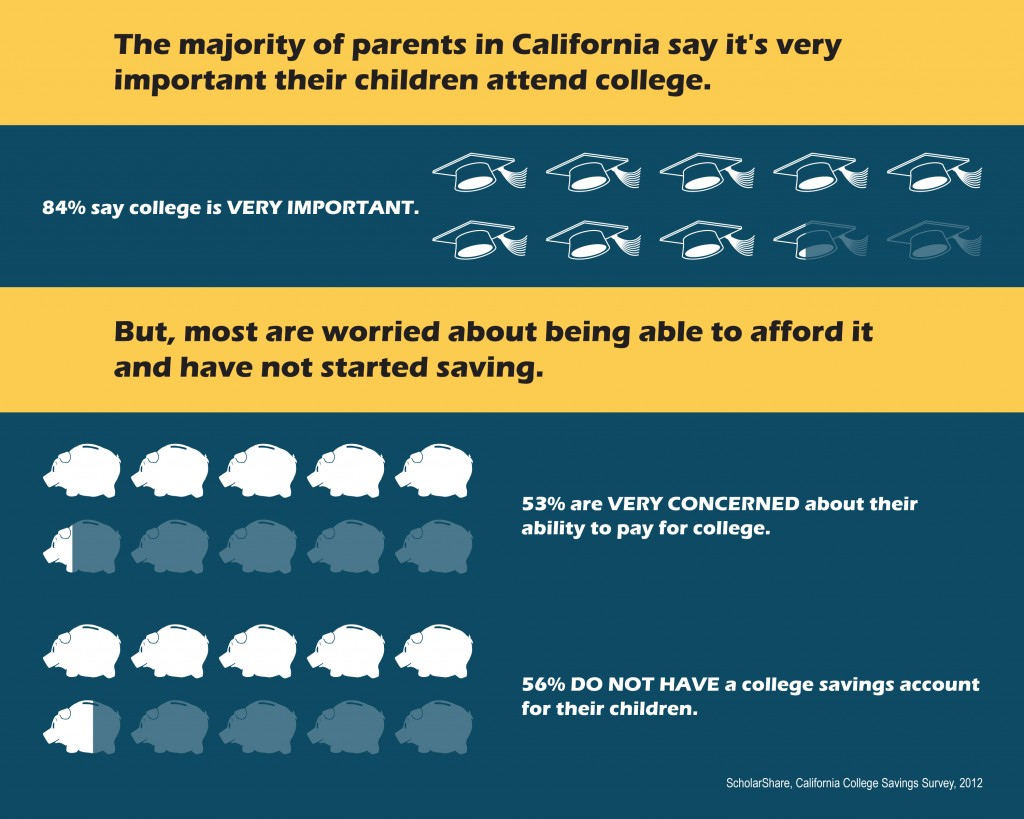 ScholarShare 529 Savings Plan InfographicsREV2