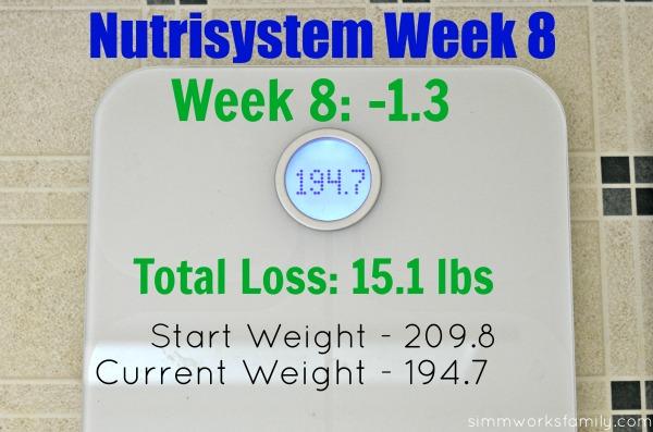 Nutrisystem Weight Loss Week 8