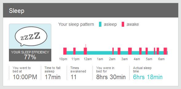 fitbit flex sleep tracking