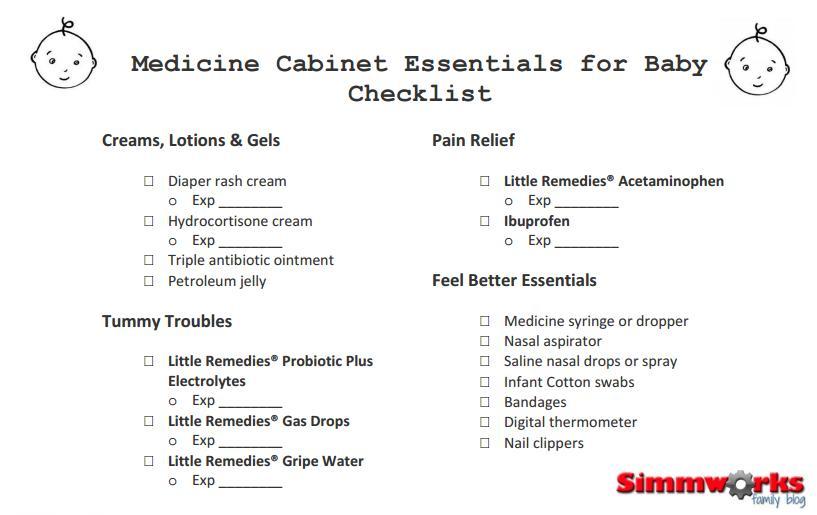 Medicine Cabinet Essentials For Baby Checklist